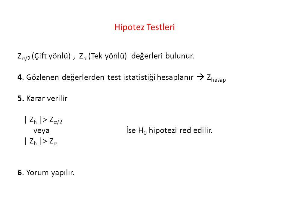 Hipotez Testleri Z α/2 (Çift yönlü), Z α (Tek yönlü) değerleri bulunur.