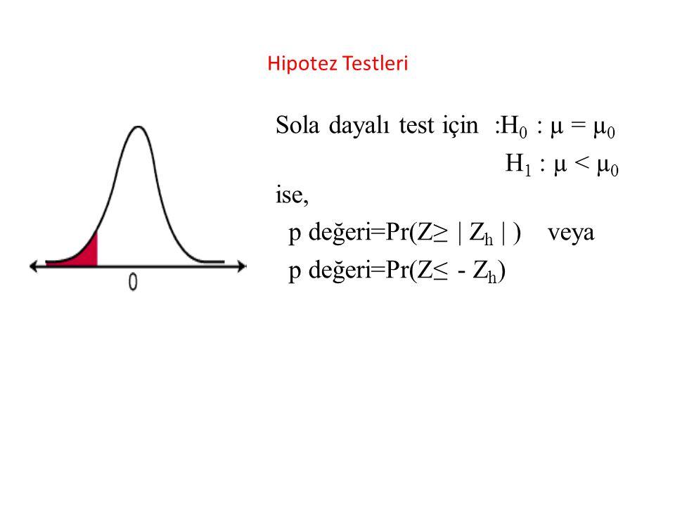 Hipotez Testleri Sola dayalı test için :H 0 : µ = µ 0 H 1 : µ < µ 0 ise, p değeri=Pr(Z≥ | Z h | ) veya p değeri=Pr(Z≤ - Z h )