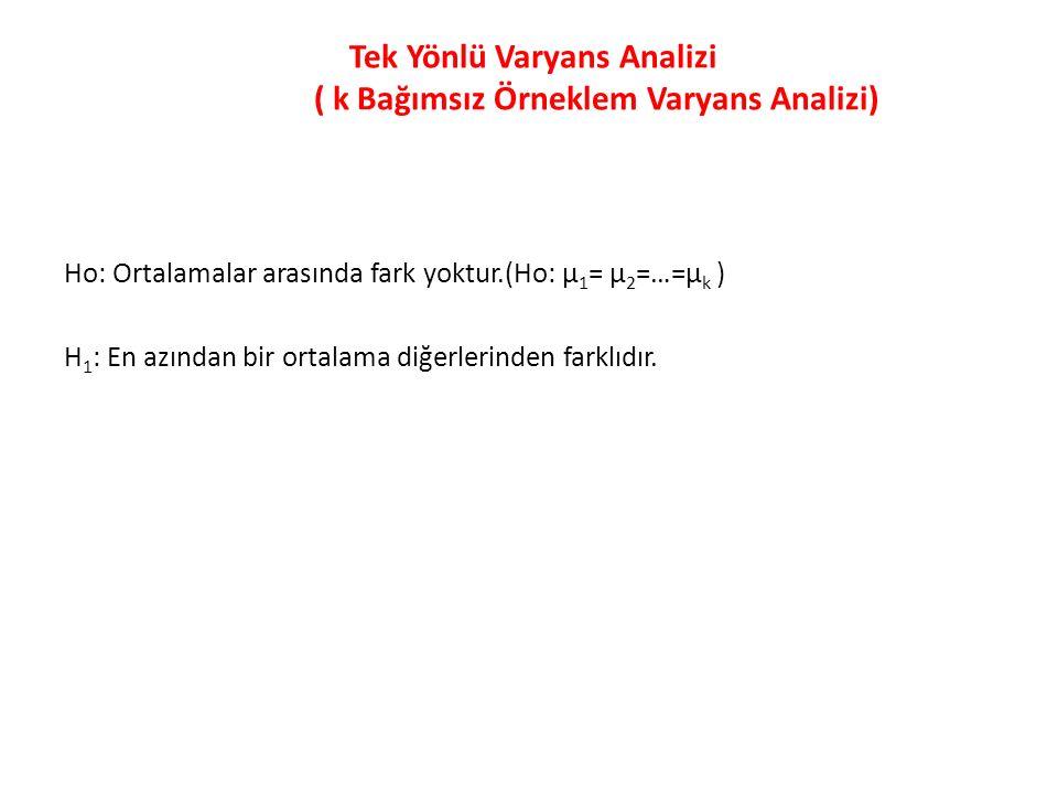 Tek Yönlü Varyans Analizi ( k Bağımsız Örneklem Varyans Analizi) Ho: Ortalamalar arasında fark yoktur.(Ho: µ 1 = µ 2 =…=µ k ) H 1 : En azından bir ortalama diğerlerinden farklıdır.