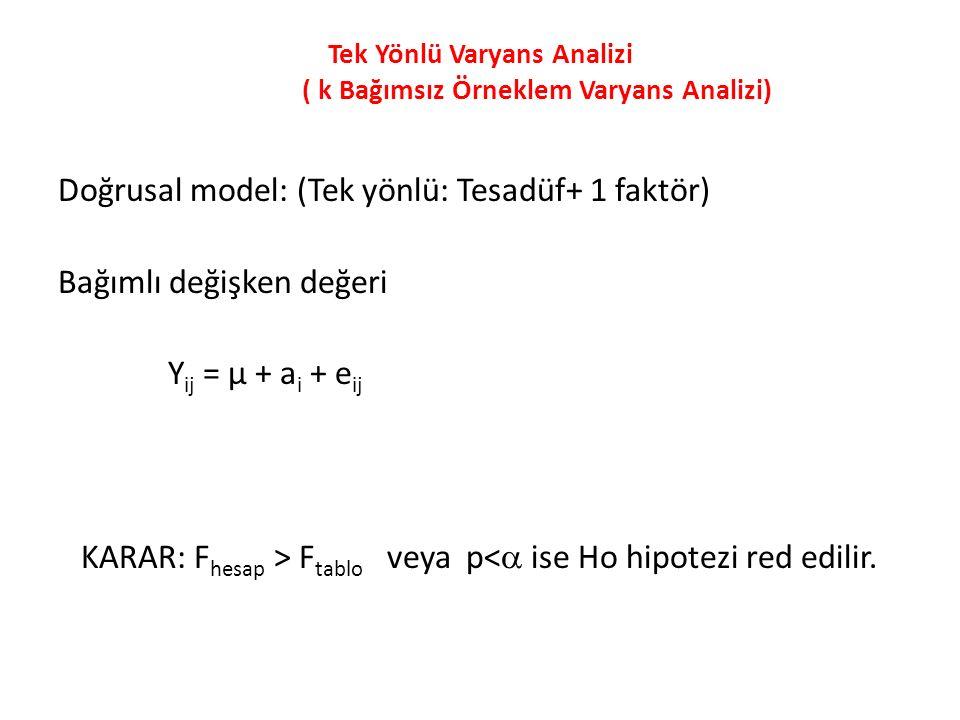 Tek Yönlü Varyans Analizi ( k Bağımsız Örneklem Varyans Analizi) Doğrusal model: (Tek yönlü: Tesadüf+ 1 faktör) Bağımlı değişken değeri Y ij = µ + a i + e ij KARAR: F hesap > F tablo veya p<  ise Ho hipotezi red edilir.