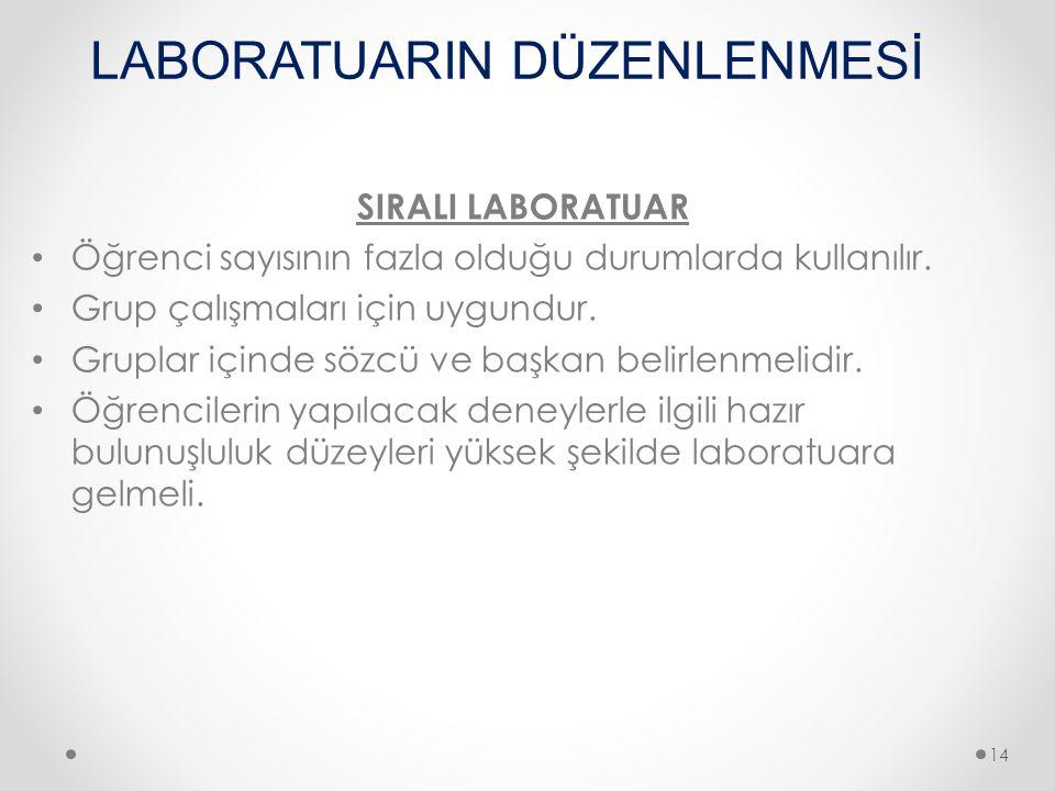 SIRALI LABORATUAR Öğrenci sayısının fazla olduğu durumlarda kullanılır.