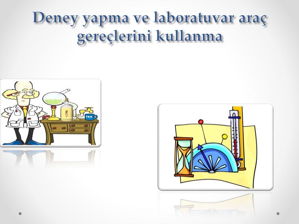 Deney Çeşitleri c)Yapılış Zamanına Göre Konu Öncesinde Yapılan Deneyler Konu İşlenmesi Sürecinde Yapılan Deneyler Konu Sonrasında Yapılan Deneyler