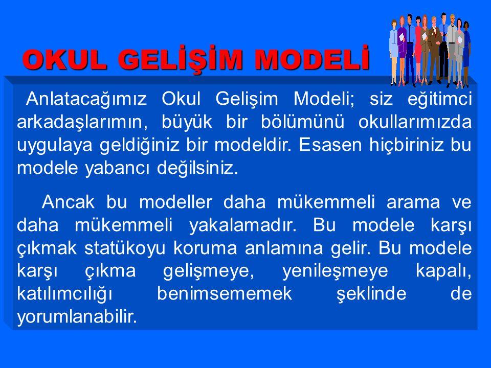 OKUL GELİŞİM MODELİ Anlatacağımız Okul Gelişim Modeli; siz eğitimci arkadaşlarımın, büyük bir bölümünü okullarımızda uygulaya geldiğiniz bir modeldir.