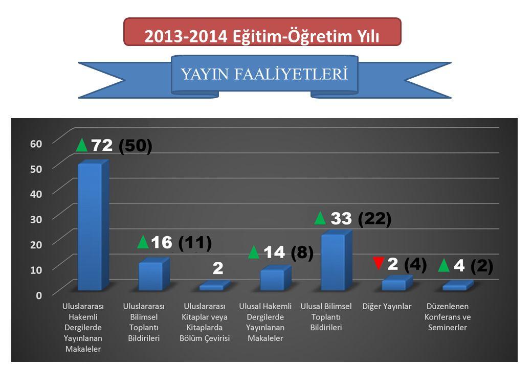 YAYIN FAALİYETLERİ 2013-2014 Eğitim-Öğretim Yılı