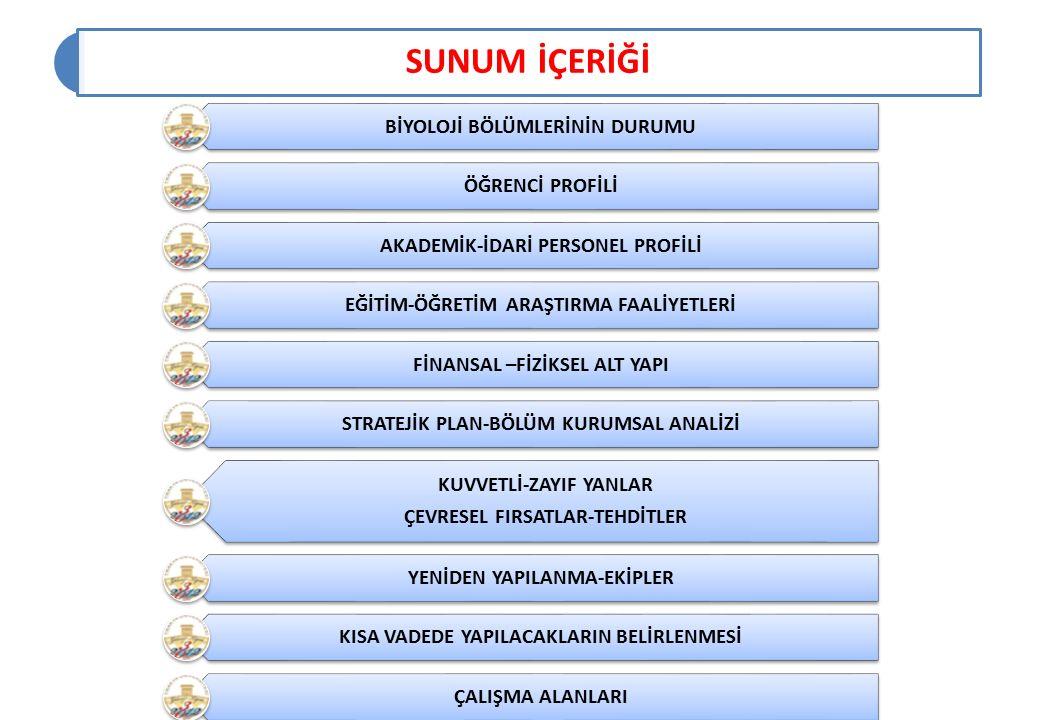 STRATEJİK PLAN BÖLÜM KURUMSAL ANALİZ 3- ÇEVRESEL FIRSATLAR F1.