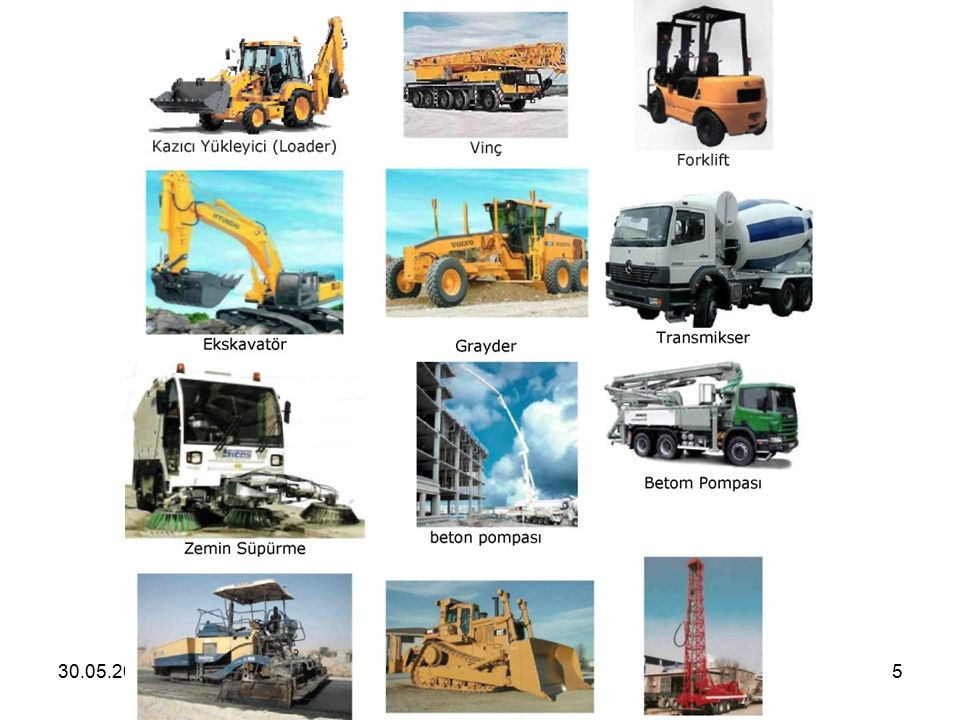Motorlu Araç Sürücüleri ile İş Makinesi Operatörlerinin Sahip Olması Gereken Belgeler: Sürücü Belgeleri: - A1 Sınıfı Sürücü Belgesi ( Motorlu bisiklet kullanacaklar için), - A2 Sınıfı Sürücü Belgesi ( Motosiklet kullanacaklar için), - B Sınıfı Sürücü Belgesi (Otomobil, minibüs veya kamyonet kullanacaklar için), - C Sınıfı Sürücü Belgesi (Kamyon kullanacaklar için), - D Sınıfı Sürücü Belgesi (Çekici kullanacaklar için), - E Sınıfı Sürücü Belgesi (Otobüs kullanacaklar için), - F Sınıfı Sürücü Belgesi (Lastik tekerlekli traktör kullanacaklar için), - G Sınıfı Sürücü Belgesi (İş makinesi türünden motorlu araçları kullanacaklar için), - H Sınıfı Sürücü Belgesi (Hasta ve sakatların kullanabileceği şekilde özel tertibatlı olarak, imal, tadil veya teçhiz edilmiş motosiklet veya otomobil türünden araçları kullanacaklar için), 6