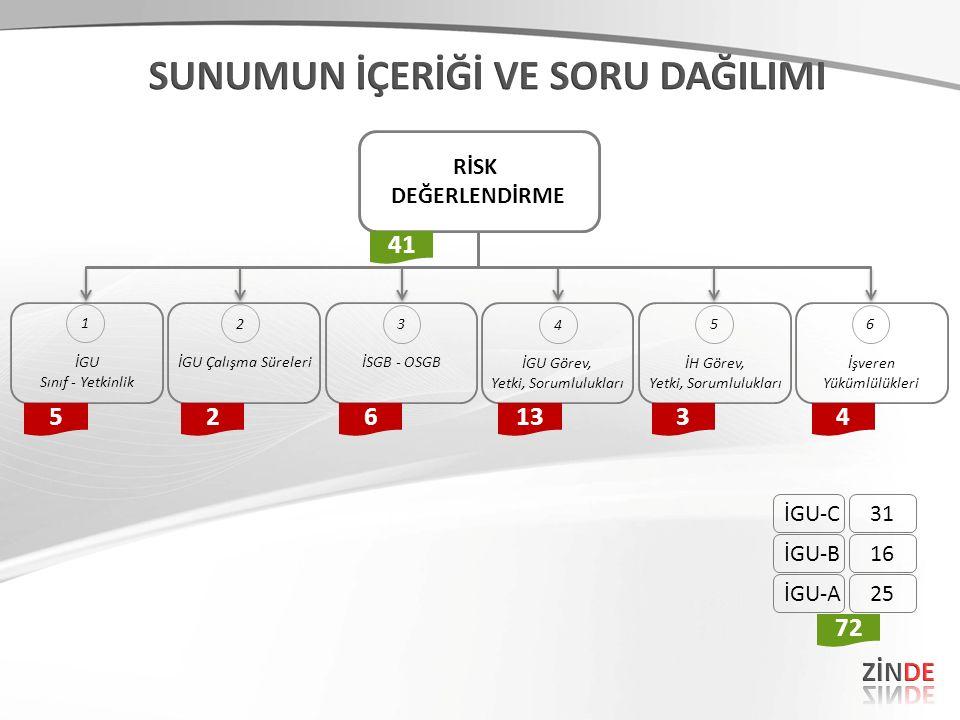 DİĞER SAĞLIK PERSONELLERİ'NİN GÖREVLERİ 1) İSG hizmetlerinin planlanması, değerlendirilmesi vb.nde İH ile birlikte çalışmak, veri ve kayıtları tutmak 2) Çalışanların sağlık ve çalışma öykülerini işe giriş/PM formuna yazmak ve İH'nin muayenesine yardımcı olmak 3) Özel politika gerektiren grupların takibi 4) İlkyardım organizasyonu - yürütümünde İH ile birlikte çalışmk 5) Çalışanların sağlık eğitiminde görev almak 6) İşyeri hijyen şartlarının denetiminde İH ile birlikte çalışmak 7) İH'nce verilecek İSG ile ilgili diğer görevleri yürütmek 8) Çalışan temsilcisi ve destek elemanlarına destek, işbirliği.