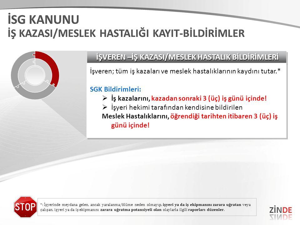 İŞVEREN –İŞ KAZASI/MESLEK HASTALIK BİLDİRİMLERİ İşveren; tüm iş kazaları ve meslek hastalıklarının kaydını tutar.* SGK Bildirimleri:  İş kazalarını,