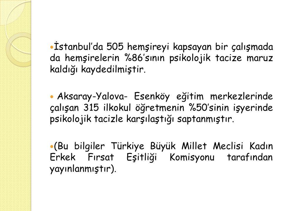 İstanbul'da 505 hemşireyi kapsayan bir çalışmada da hemşirelerin %86'sının psikolojik tacize maruz kaldığı kaydedilmiştir. Aksaray-Yalova- Esenköy eği