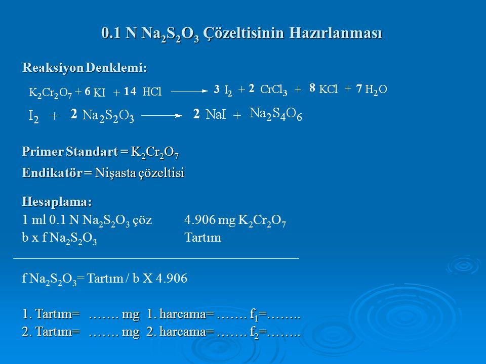 0.1 N Na 2 S 2 O 3 Çözeltisinin Hazırlanması Reaksiyon Denklemi: Primer Standart = K 2 Cr 2 O 7 Endikatör = Nişasta çözeltisi Endikatör = Nişasta çözeltisi Hesaplama: 1 ml 0.1 N Na 2 S 2 O 3 çöz 4.906 mg K 2 Cr 2 O 7 b x f Na 2 S 2 O 3 Tartım f Na 2 S 2 O 3 = Tartım / b X 4.906 1.