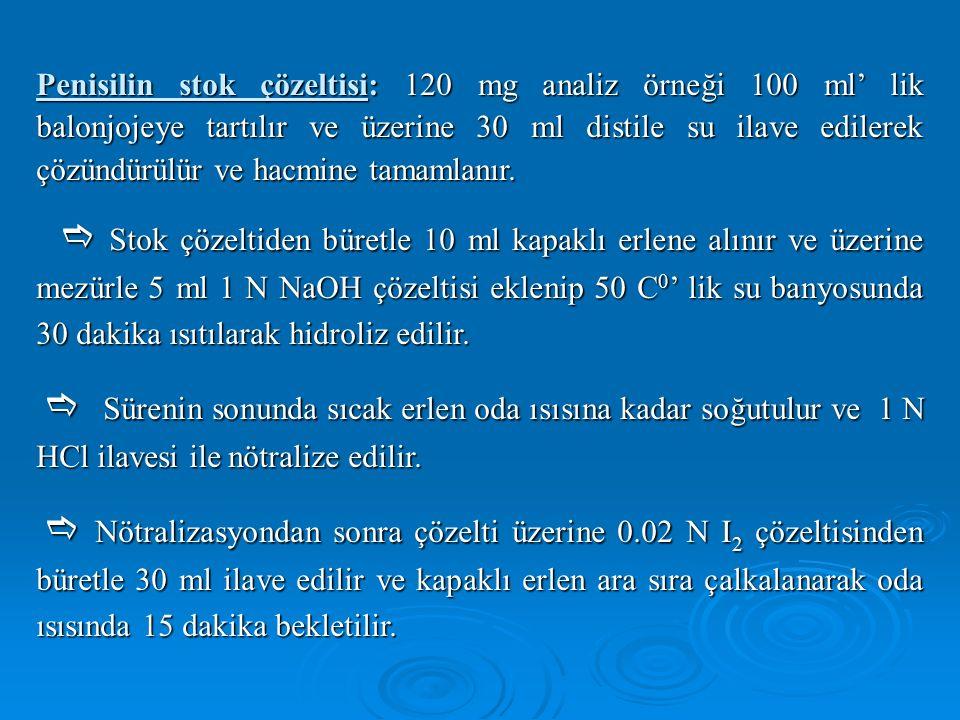 Penisilin stok çözeltisi: 120 mg analiz örneği 100 ml' lik balonjojeye tartılır ve üzerine 30 ml distile su ilave edilerek çözündürülür ve hacmine tamamlanır.