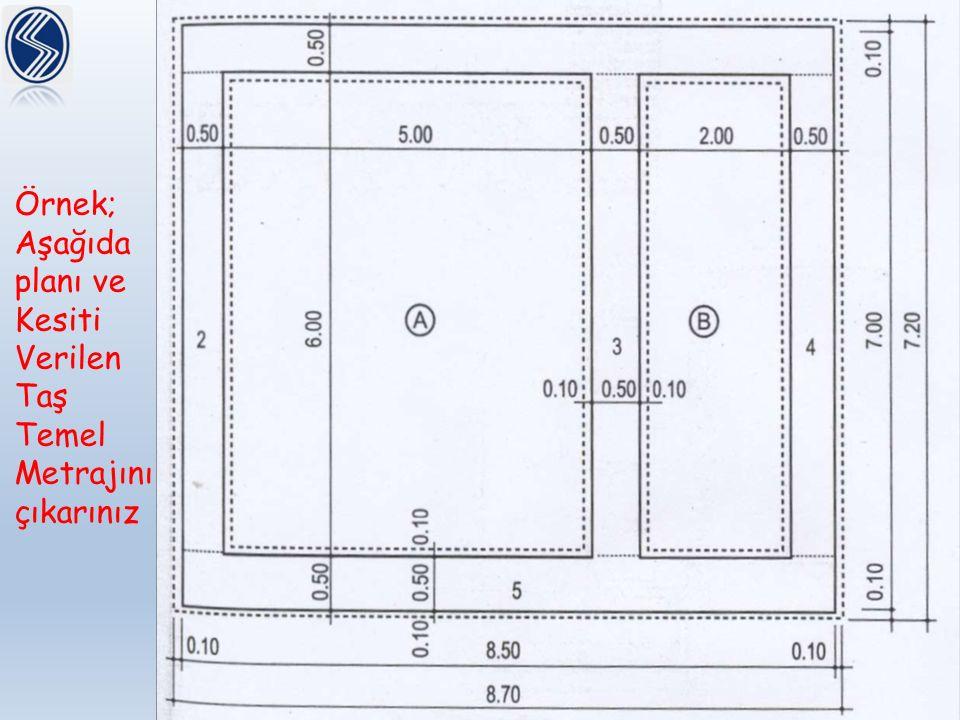 49/28 Örnek; Aşağıda planı ve Kesiti Verilen Taş Temel Metrajını çıkarınız