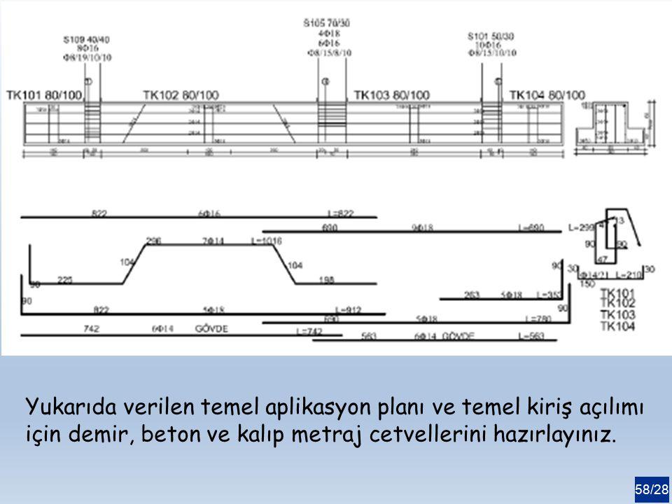58/28 Yukarıda verilen temel aplikasyon planı ve temel kiriş açılımı için demir, beton ve kalıp metraj cetvellerini hazırlayınız.