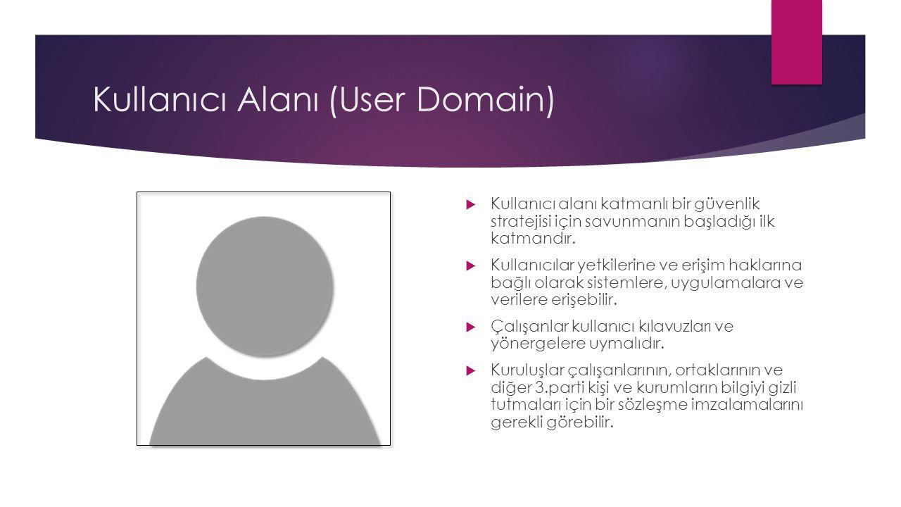 Kullanıcı Alanı (User Domain)  Kullanıcı alanı katmanlı bir güvenlik stratejisi için savunmanın başladığı ilk katmandır.  Kullanıcılar yetkilerine v