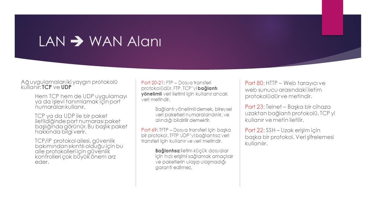 LAN  WAN Alanı – Cihazlar & Uygulamalar  IP Router : IP yönlendirici Internet ile WAN arasında IP paketlerini iletmekte kullanılan cihazdır.