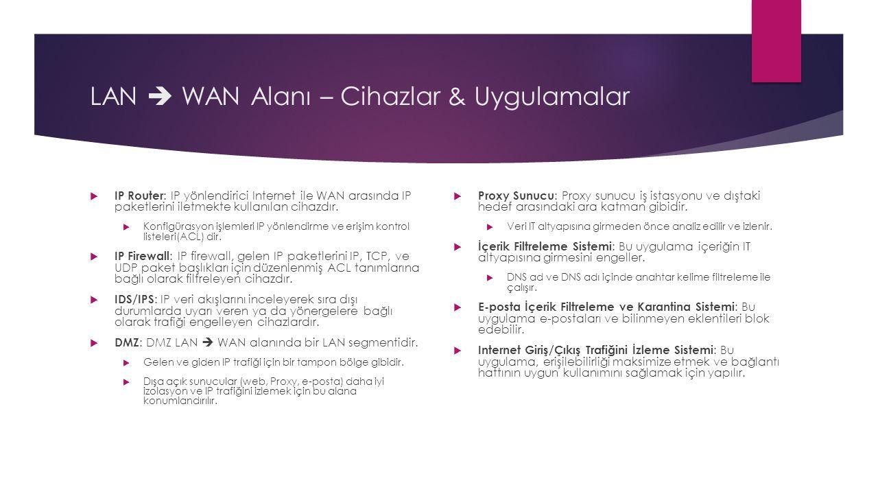 LAN  WAN Alanı – Cihazlar & Uygulamalar  IP Router : IP yönlendirici Internet ile WAN arasında IP paketlerini iletmekte kullanılan cihazdır.  Konfi
