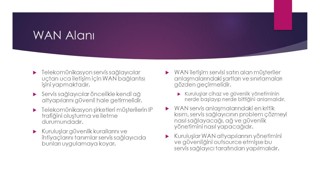 WAN Alanı – Bağlantılar, Uygulamalar  WAN iletişim bağlantıları: Kuruluşta sonlanan dijital ya da optik hizmet.
