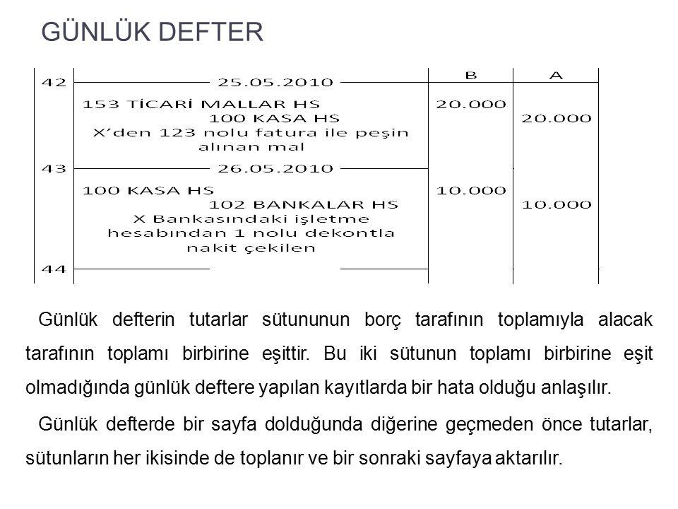 GÜNLÜK DEFTER Günlük defterin tutarlar sütununun borç tarafının toplamıyla alacak tarafının toplamı birbirine eşittir. Bu iki sütunun toplamı birbirin