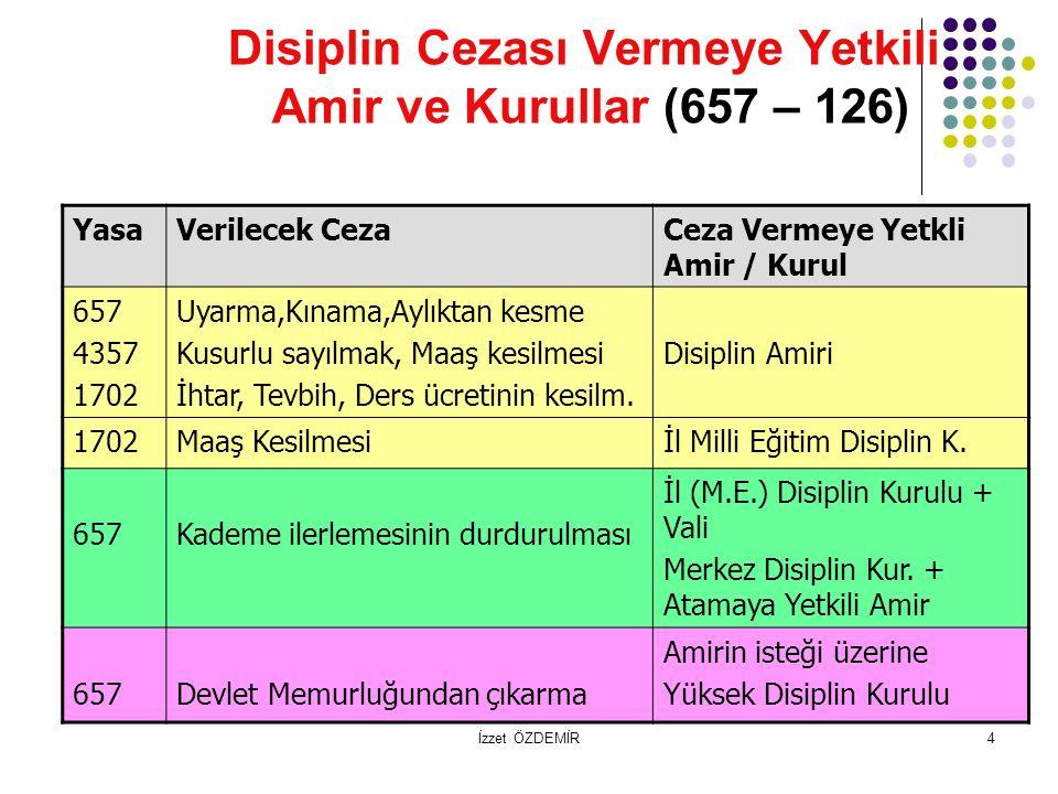 4 Disiplin Cezası Vermeye Yetkili Amir ve Kurullar (657 – 126) YasaVerilecek CezaCeza Vermeye Yetkli Amir / Kurul 657 4357 1702 Uyarma,Kınama,Aylıktan