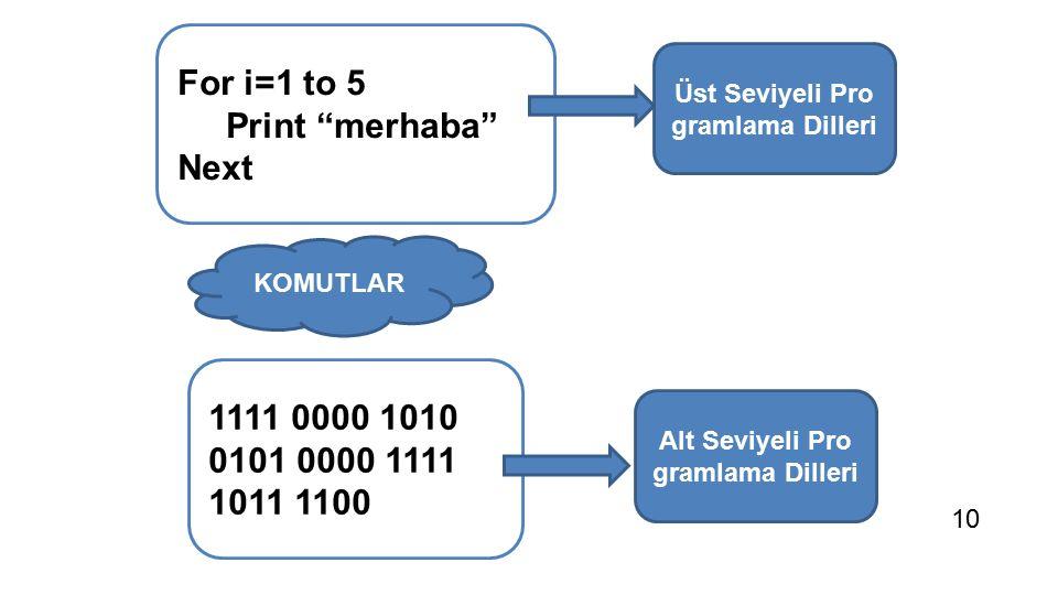 """For i=1 to 5 Print """"merhaba"""" Next 1111 0000 1010 0101 0000 1111 1011 1100 KOMUTLAR Üst Seviyeli Pro gramlama Dilleri Alt Seviyeli Pro gramlama Dilleri"""