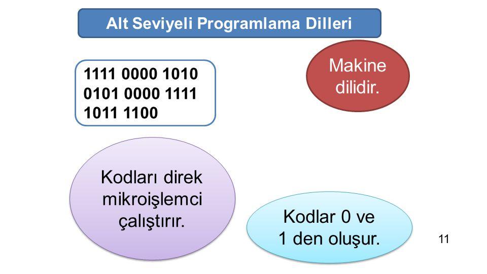 1111 0000 1010 0101 0000 1111 1011 1100 Alt Seviyeli Programlama Dilleri Makine dilidir. Kodlar 0 ve 1 den oluşur. Kodları direk mikroişlemci çalıştır