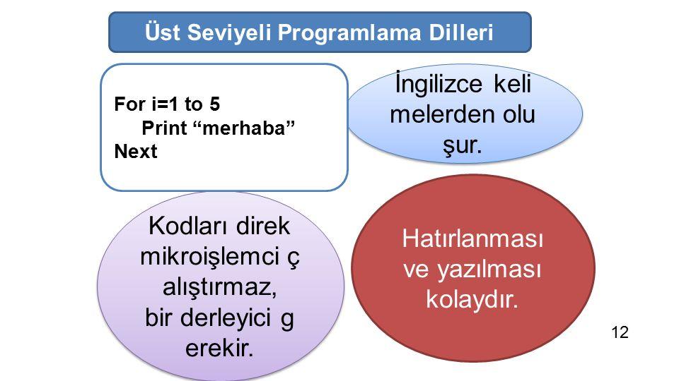 Üst Seviyeli Programlama Dilleri Hatırlanması ve yazılması kolaydır. İngilizce keli melerden olu şur. Kodları direk mikroişlemci ç alıştırmaz, bir der
