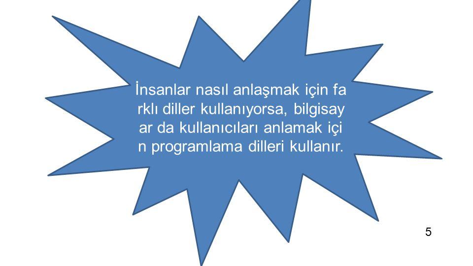 İnsanlar nasıl anlaşmak için fa rklı diller kullanıyorsa, bilgisay ar da kullanıcıları anlamak içi n programlama dilleri kullanır. 5