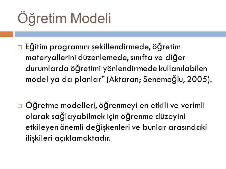 Öğretim Modeli  E ğ itim programını şekillendirmede, ö ğ retim materyallerini düzenlemede, sınıfta ve di ğ er durumlarda ö ğ retimi yönlendirmede kullanılabilen model ya da planlar (Aktaran; Senemo ğ lu, 2005).