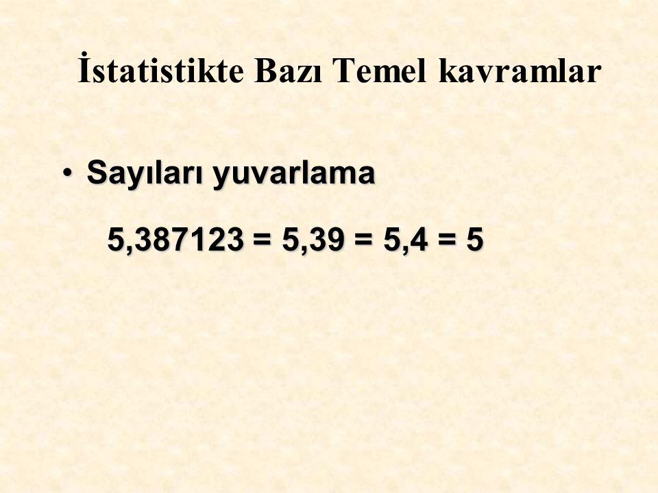 İstatistikte Bazı Temel kavramlar Sayıları yuvarlamaSayıları yuvarlama 5,387123 = 5,39 = 5,4 = 5