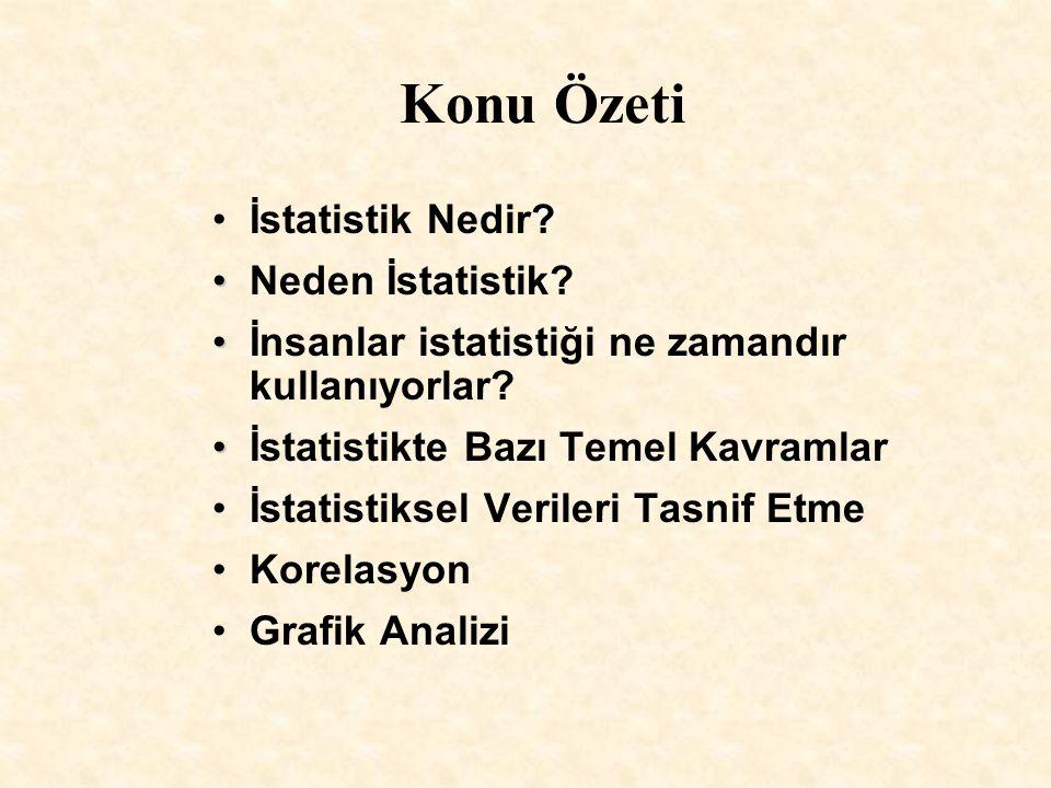 ÜniversiteOran(%) Marmara75 Balıkesir85 Gazi74 Niğde100 Herkes biraz istatistik bilmeli.
