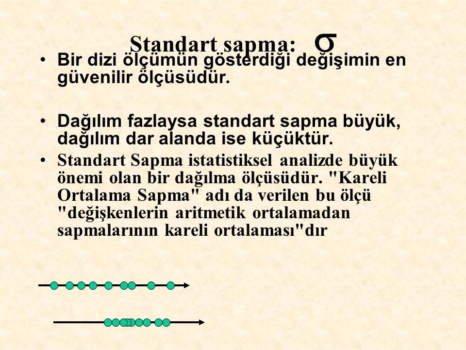 Standart sapma:  Bir dizi ölçümün gösterdiği değişimin en güvenilir ölçüsüdür. Dağılım fazlaysa standart sapma büyük, dağılım dar alanda ise küçüktür