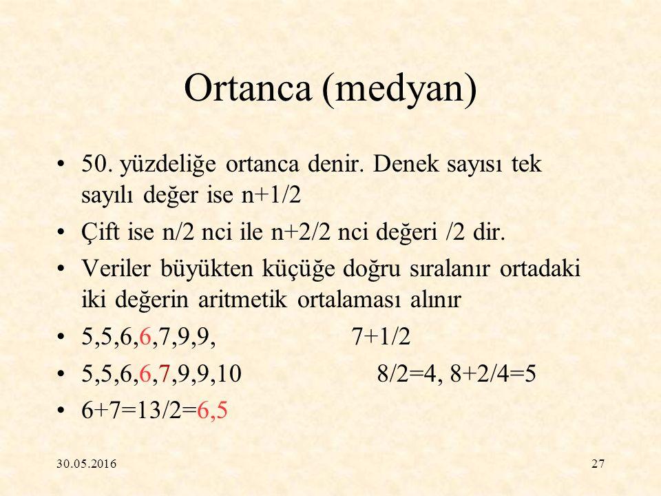 30.05.201627 Ortanca (medyan) 50. yüzdeliğe ortanca denir. Denek sayısı tek sayılı değer ise n+1/2 Çift ise n/2 nci ile n+2/2 nci değeri /2 dir. Veril