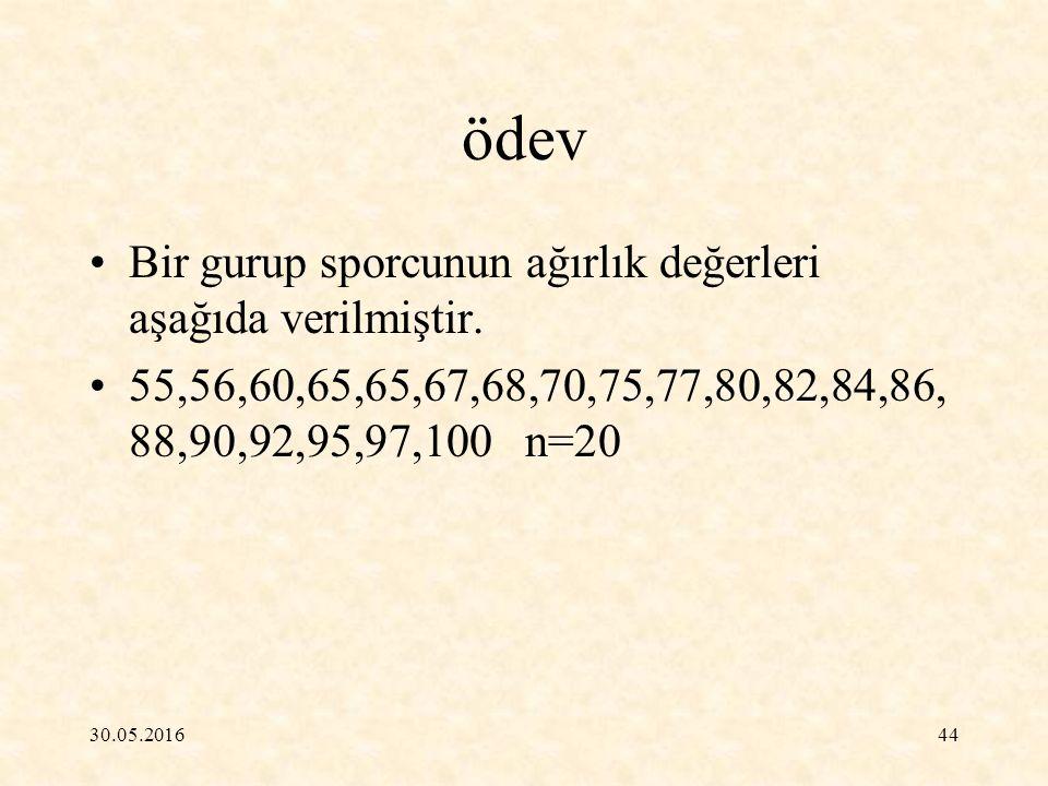 30.05.201644 ödev Bir gurup sporcunun ağırlık değerleri aşağıda verilmiştir.