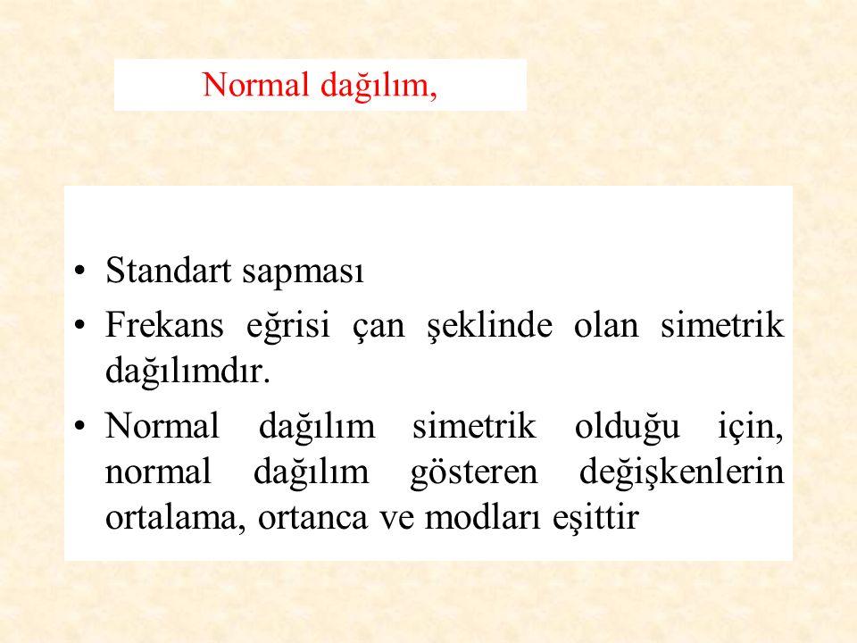 Standart sapması Frekans eğrisi çan şeklinde olan simetrik dağılımdır. Normal dağılım simetrik olduğu için, normal dağılım gösteren değişkenlerin orta