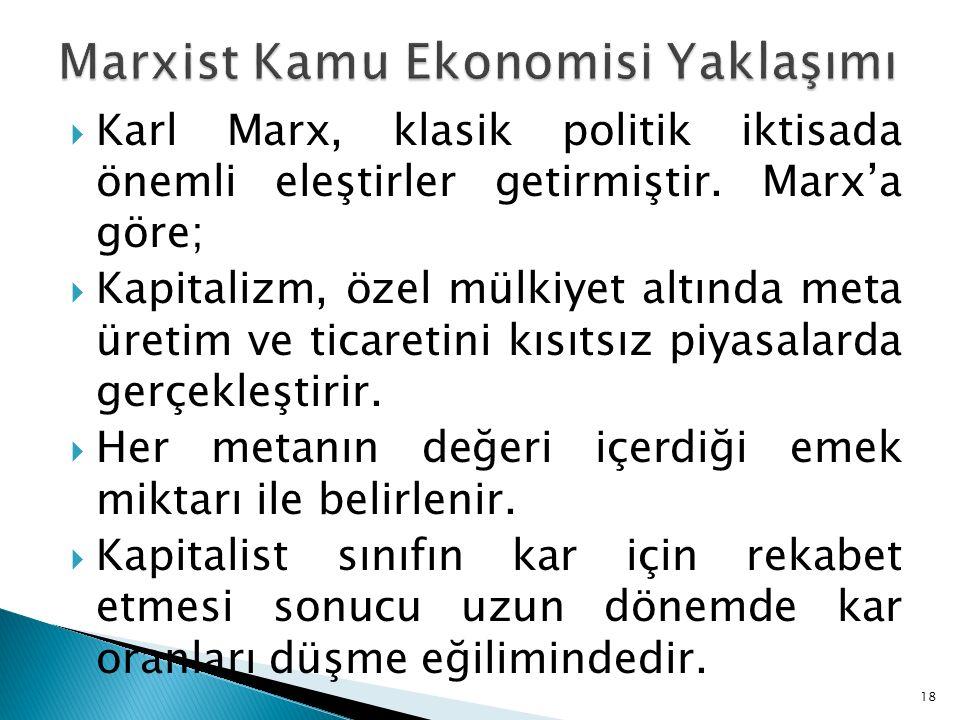  Karl Marx, klasik politik iktisada önemli eleştirler getirmiştir.