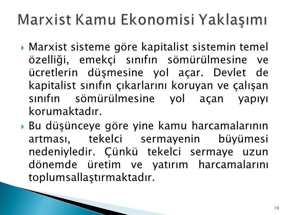  Marxist sisteme göre kapitalist sistemin temel özelliği, emekçi sınıfın sömürülmesine ve ücretlerin düşmesine yol açar.