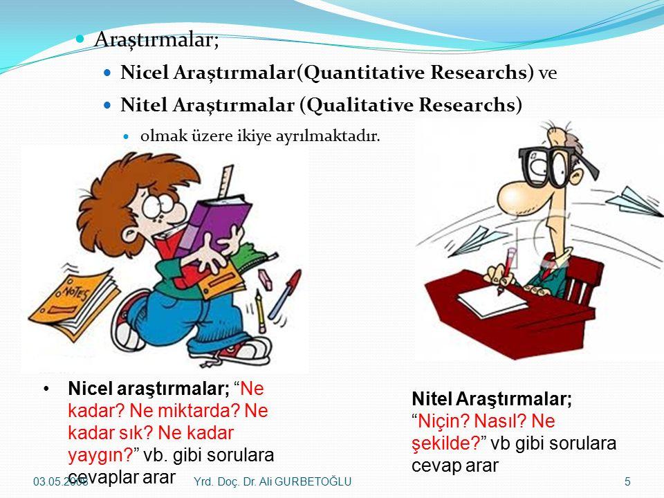 Araştırmalar; Nicel Araştırmalar(Quantitative Researchs) ve Nitel Araştırmalar (Qualitative Researchs) olmak üzere ikiye ayrılmaktadır. Nicel araştırm