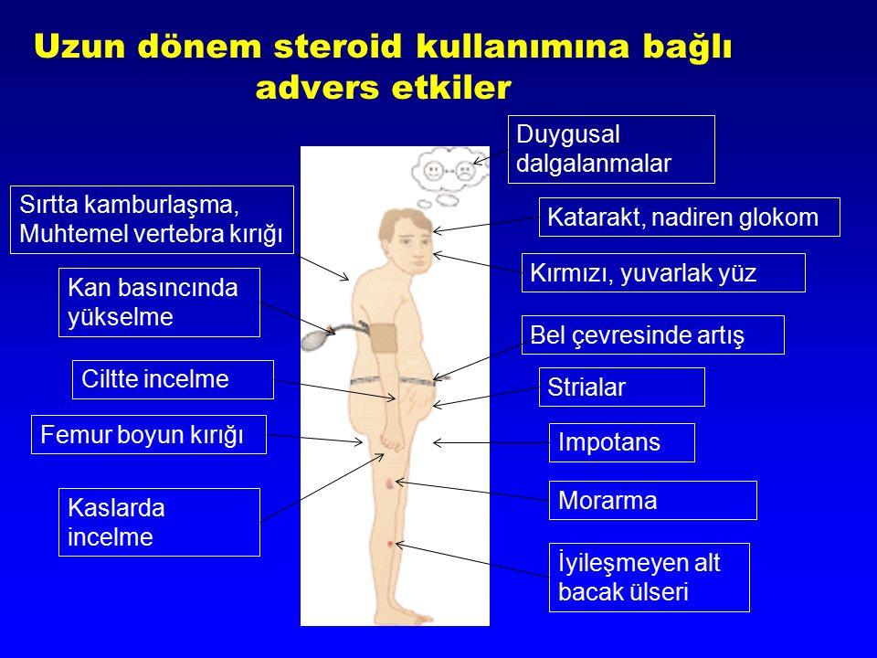 Uzun dönem steroid kullanımına bağlı advers etkiler Strialar Impotans Duygusal dalgalanmalar Katarakt, nadiren glokom Bel çevresinde artış Morarma İyileşmeyen alt bacak ülseri Kaslarda incelme Femur boyun kırığı Ciltte incelme Kan basıncında yükselme Sırtta kamburlaşma, Muhtemel vertebra kırığı Kırmızı, yuvarlak yüz