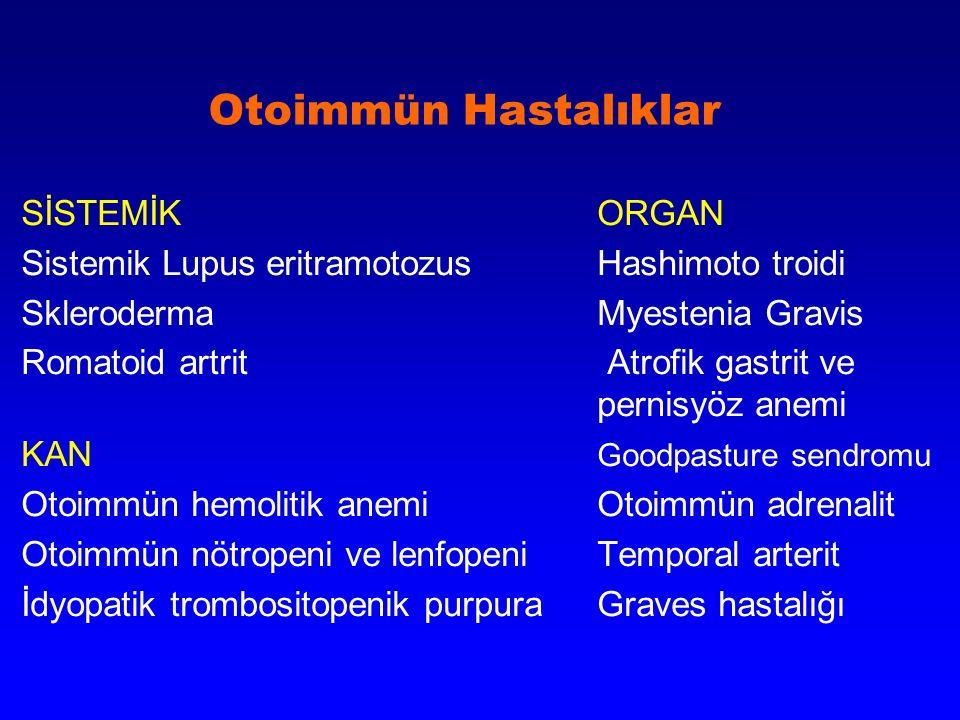 Otoimmün Hastalıklar SİSTEMİKORGAN Sistemik Lupus eritramotozusHashimoto troidi SklerodermaMyestenia Gravis Romatoid artrit Atrofik gastrit ve pernisyöz anemi KAN Goodpasture sendromu Otoimmün hemolitik anemiOtoimmün adrenalit Otoimmün nötropeni ve lenfopeniTemporal arterit İdyopatik trombositopenik purpuraGraves hastalığı