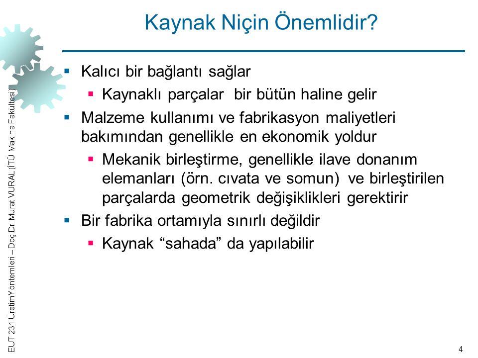 EUT 231 ÜretimYöntemleri – Doç.Dr. Murat VURAL (İTÜ Makina Fakültesi) Kaynak Niçin Önemlidir.