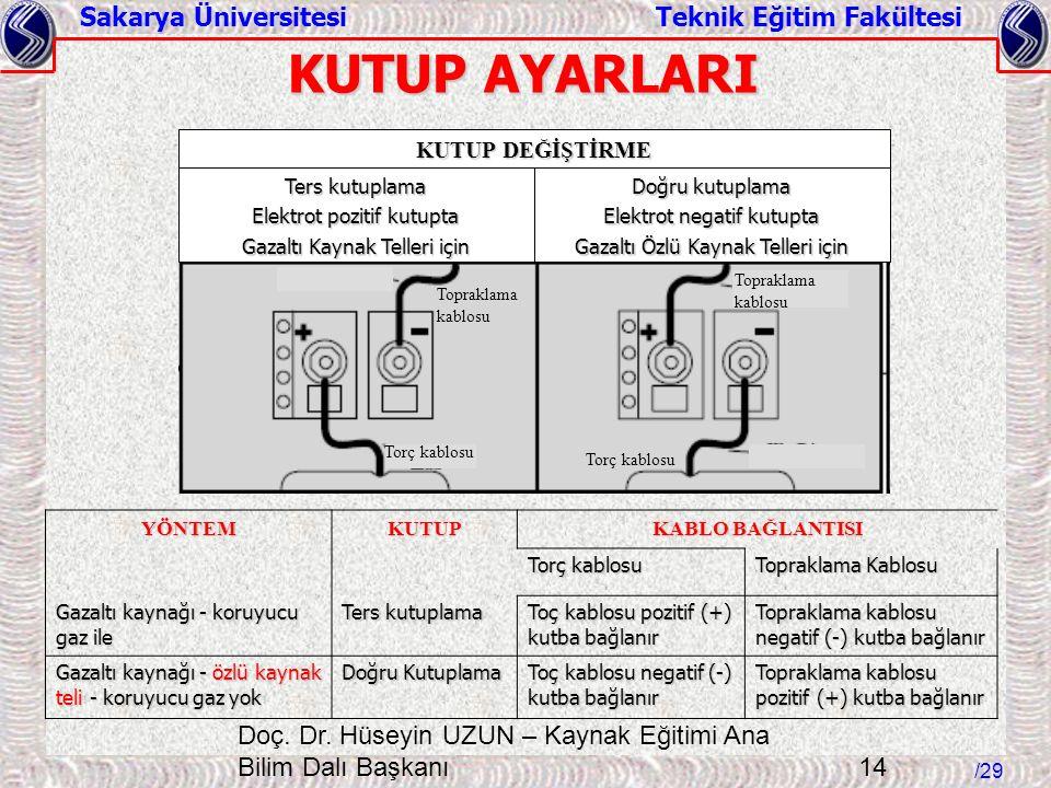 Sakarya Üniversitesi Teknik Eğitim Fakültesi /29 Doç. Dr. Hüseyin UZUN – Kaynak Eğitimi Ana Bilim Dalı Başkanı 14 KUTUP AYARLARI Doğru kutuplama Elekt