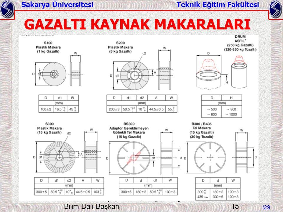 Sakarya Üniversitesi Teknik Eğitim Fakültesi /29 Doç. Dr. Hüseyin UZUN – Kaynak Eğitimi Ana Bilim Dalı Başkanı 15 GAZALTI KAYNAK MAKARALARI