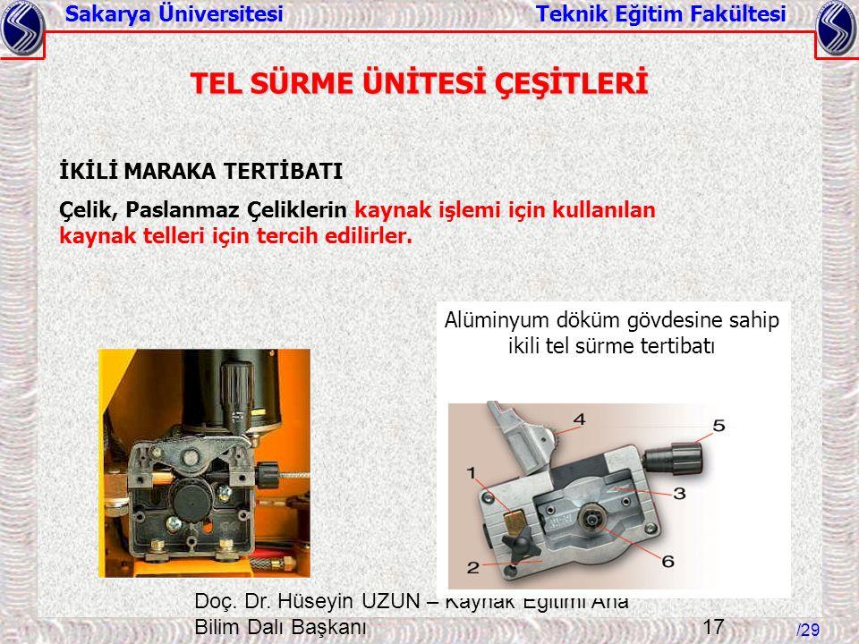 Sakarya Üniversitesi Teknik Eğitim Fakültesi /29 Doç. Dr. Hüseyin UZUN – Kaynak Eğitimi Ana Bilim Dalı Başkanı 17 TEL SÜRME ÜNİTESİ ÇEŞİTLERİ İKİLİ MA