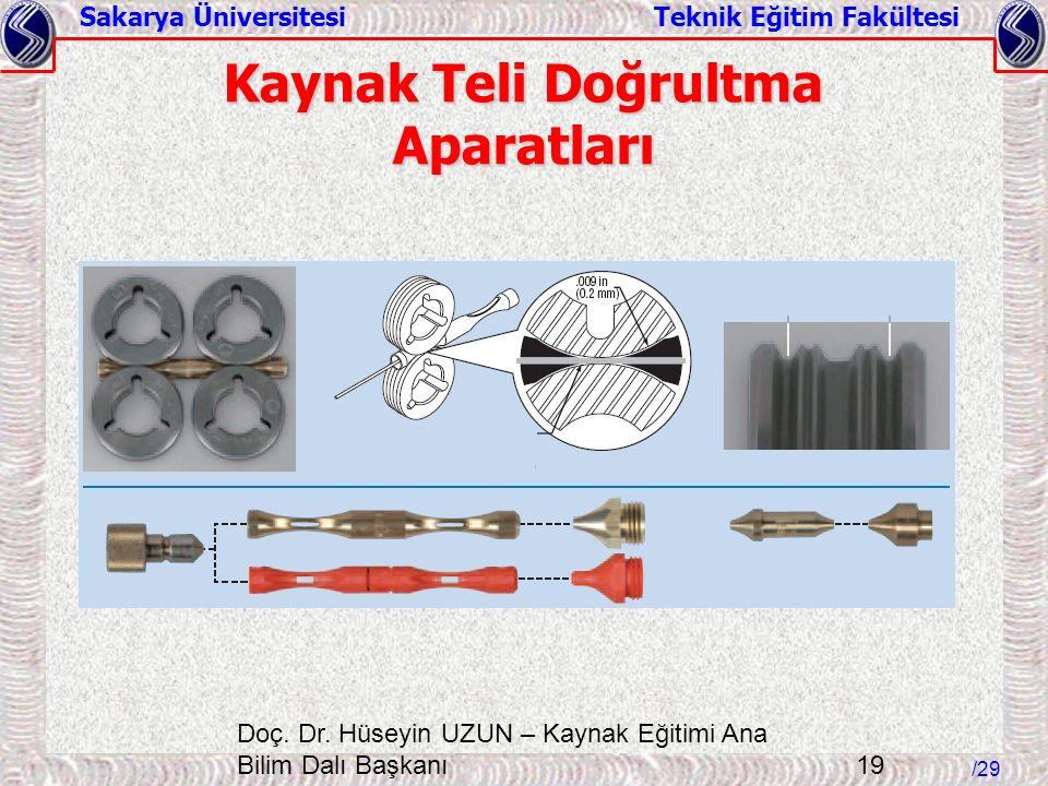 Sakarya Üniversitesi Teknik Eğitim Fakültesi /29 Doç. Dr. Hüseyin UZUN – Kaynak Eğitimi Ana Bilim Dalı Başkanı 19 Kaynak Teli Doğrultma Aparatları
