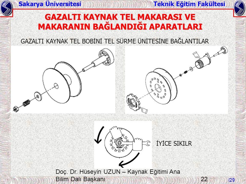 Sakarya Üniversitesi Teknik Eğitim Fakültesi /29 Doç. Dr. Hüseyin UZUN – Kaynak Eğitimi Ana Bilim Dalı Başkanı 22 GAZALTI KAYNAK TEL MAKARASI VE MAKAR