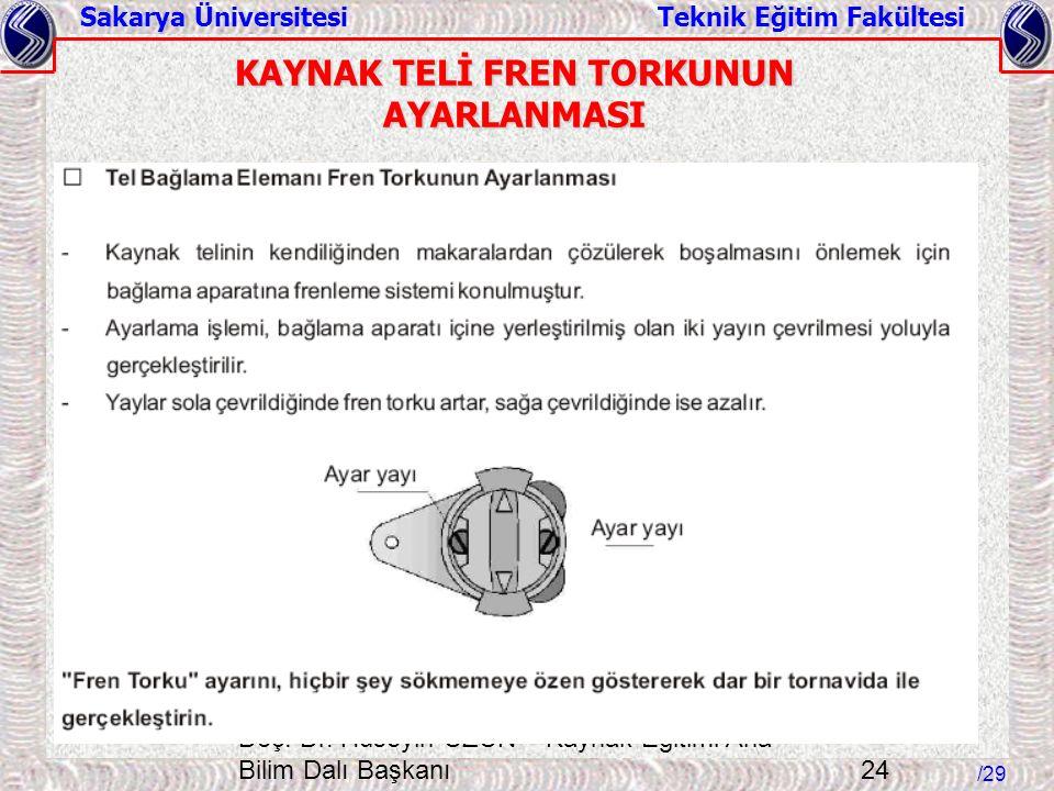 Sakarya Üniversitesi Teknik Eğitim Fakültesi /29 Doç. Dr. Hüseyin UZUN – Kaynak Eğitimi Ana Bilim Dalı Başkanı 24 KAYNAK TELİ FREN TORKUNUN AYARLANMAS
