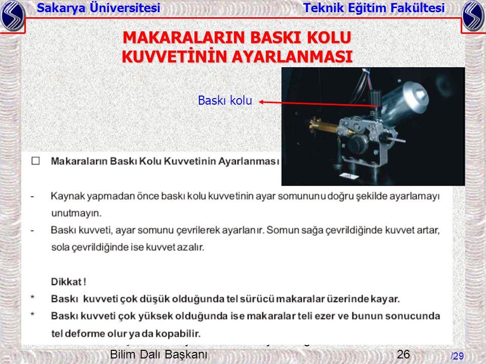 Sakarya Üniversitesi Teknik Eğitim Fakültesi /29 Doç. Dr. Hüseyin UZUN – Kaynak Eğitimi Ana Bilim Dalı Başkanı 26 MAKARALARIN BASKI KOLU KUVVETİNİN AY