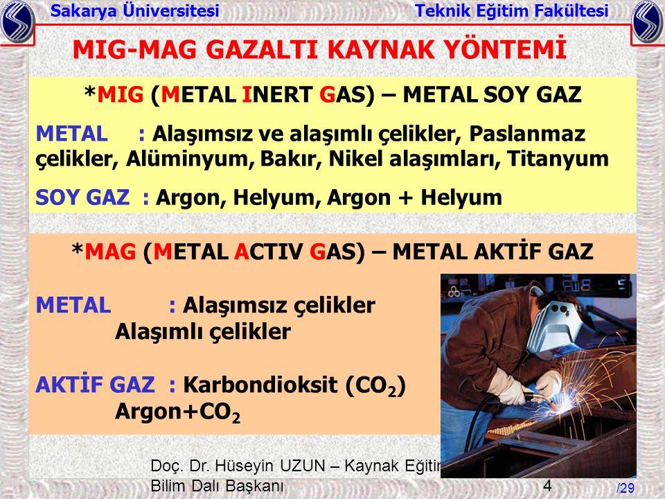 Sakarya Üniversitesi Teknik Eğitim Fakültesi /29 Doç.