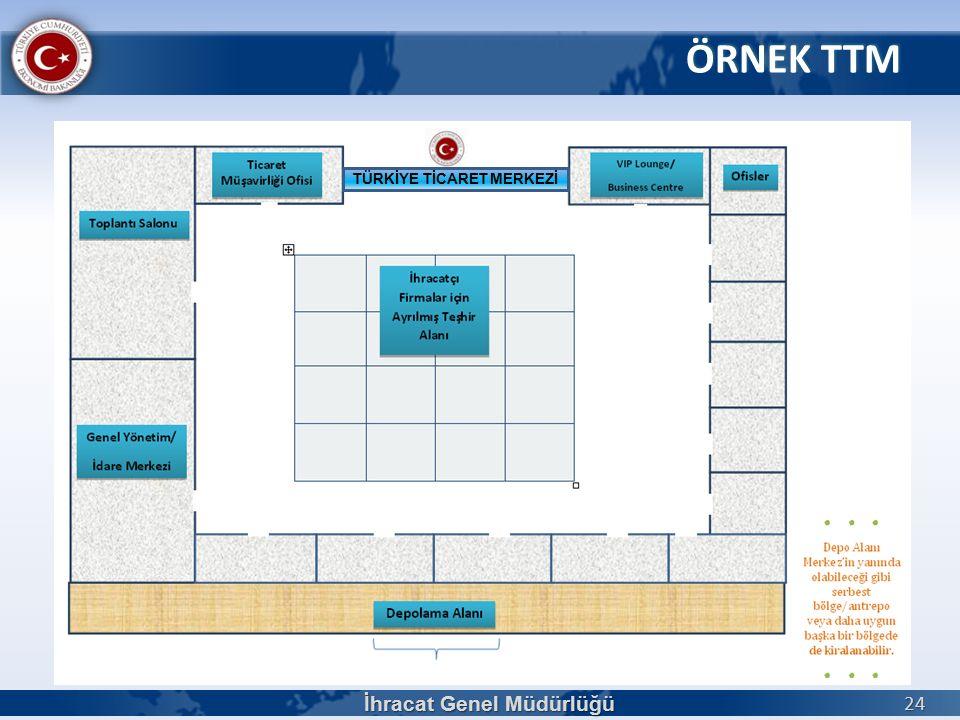 ÖRNEK TTM 24 İhracat Genel Müdürlüğü TÜRKİYE TİCARET MERKEZİ