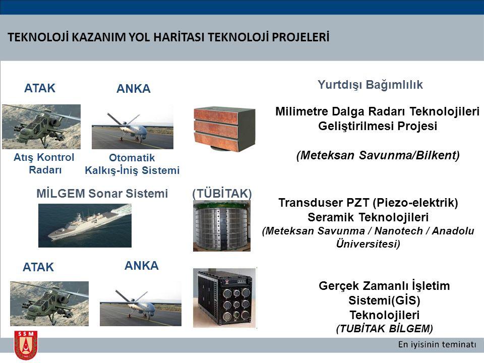 ATAK Milimetre Dalga Radarı Teknolojileri Geliştirilmesi Projesi (Meteksan Savunma/Bilkent) ANKA Atış Kontrol Radarı Otomatik Kalkış-İniş Sistemi MİLGEM Sonar Sistemi (TÜBİTAK) Transduser PZT (Piezo-elektrik) Seramik Teknolojileri (Meteksan Savunma / Nanotech / Anadolu Üniversitesi) Yurtdışı Bağımlılık Gerçek Zamanlı İşletim Sistemi(GİS) Teknolojileri (TUBİTAK BİLGEM) ANKA ATAK TEKNOLOJİ KAZANIM YOL HARİTASI TEKNOLOJİ PROJELERİ